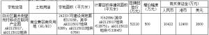 廣州市11.05億元掛牌4宗商業商務用地