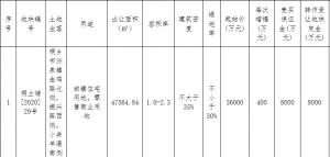 佳源5.4億元競得嘉興桐鄉1宗商住用地 溢價率50%