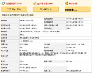 杭州西投27.79億元摘得杭州市西湖區一宗商業用地