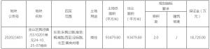 世紀金源9.36億元摘得上海市金山區一宗商住用地