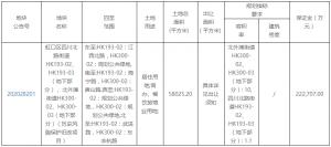 上海市虹口區111.35億元掛牌一宗商住綜合地塊