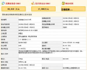 濱江集團8.86億元摘得杭州市拱墅區一宗商業用地