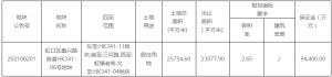 上海市71.85億元掛牌2宗住宅用地 總建面14.09萬方