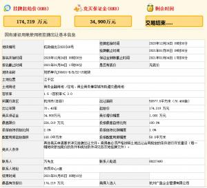 世茂17.42億元摘得杭州市江干區一宗商住用地