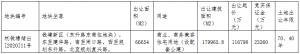 東原13.98億元競得杭州市錢塘新區一宗商住用地 溢價率19.69%