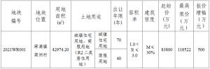 東莞市8.38億元掛牌一宗商住用地 出讓面積4.29萬平