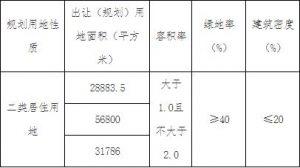 中鐵建設17.22億元競得天津1宗居住用地 溢價率1.5%