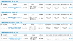 廣州市57.55億元掛牌4宗地塊_海島型木地板