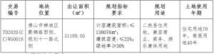 正榮12.5億元競得佛山市禪城區一宗地塊 溢價率0.56%_台北室內設計