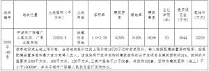 嘉興平湖市1.32億元出讓一宗住宅用地 樓麵價2727元/㎡_木質地板