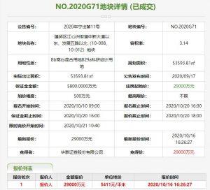 華泰證券2.9億元競得南京1宗商辦用地_新古典家具