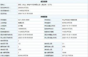 保利28.28億元競得廣東中山市東區一宗住宅用地_現代家具推薦