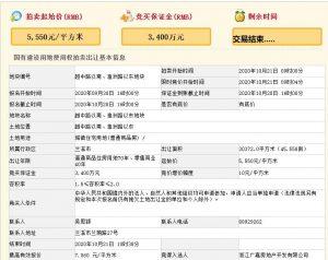 廣嘉房地產2.14億元競得金華蘭溪市1宗商住用地 溢價率27.21%_家具訂製工廠