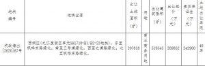 螞蟻集團26.98億元競得杭州1宗商業用地_空間設計推薦