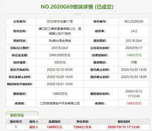 南京53.75億元出讓5宗地塊 香港嘉華47.9億元競得1宗_空間設計推薦