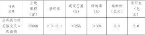 華鴻嘉信8.05億元競得浙江麗水蓮都區1宗商住用地 溢價率36.44%_沙發換皮