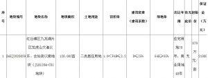 中天置業15.56億元競得南昌1宗居住用地 溢價率47.55%_北部家具設計