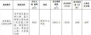餘杭城建7878萬元競得杭州餘杭區1宗商業用地 溢價率25.49%_ 超耐磨木地板