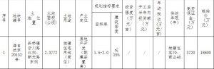鴻翔2.23億元競得嘉興海寧市1宗商住用地 溢價率19.89%_北部新古典家具推薦
