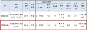 中交建設8955萬元競得常州市天寧區一宗商住用地 溢價率1.13%_台北室內設計