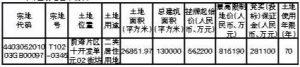 深圳前海56.22億元掛牌1宗住宅用地_木地板
