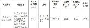 杭州餘杭區2.39億元出讓2宗商業用地 光大建設1.6億元競得1宗_實木地板