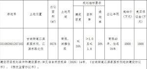 光大置業8100萬元競得台州臨海市1宗商住用地 溢價率37.29%_馬賽克,馬賽克瓷磚