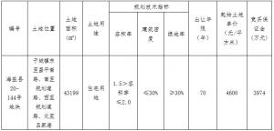 鴻翔+科大2.16億元競得嘉興市海鹽縣一宗住宅用地 溢價率8.8%_馬賽克,馬賽克瓷磚
