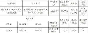 祥生3.61億元競得紹興諸暨市1宗商住用地 溢價率1.12%_空間規劃