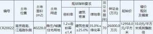 星湖置業8.74億元競得南通海門1宗商住用地 溢價率67.60%_空間規劃推薦
