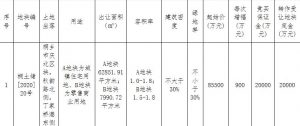 振石集團12.69億元競得嘉興桐鄉市1宗商住用地 溢價率48.42%_北部家具設計