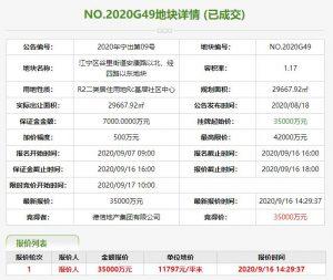 南京18.33億元出讓6宗地塊 德信地產3.5億元競得1宗_新古典家具推薦